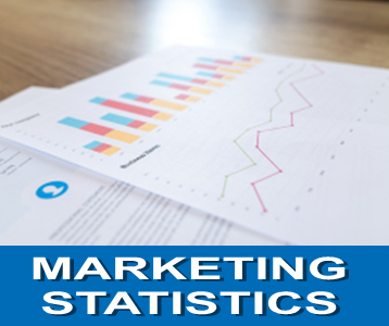 Marketing Statistica